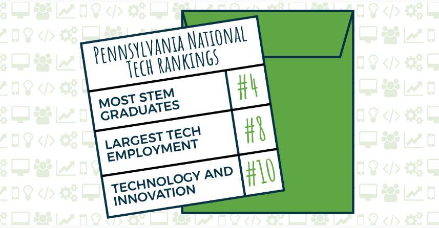 Pennsylvania tech rankings