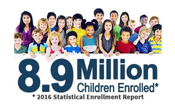 CHIP beneficiaries over 8.9 million children