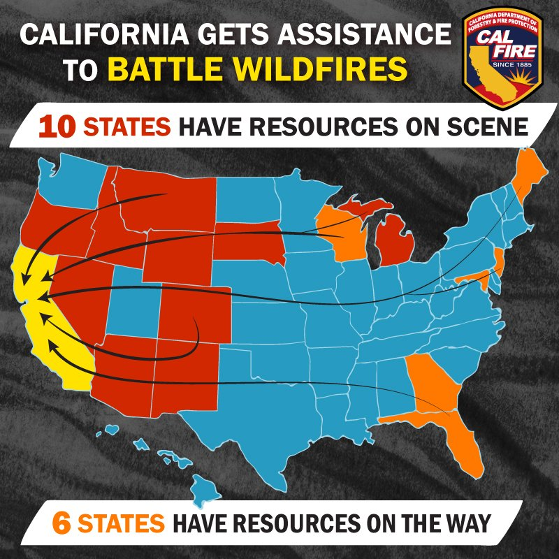States Helping California battle wildfires