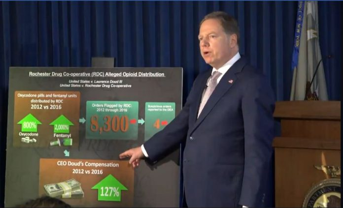 Rochester Drug Co-Operative alleged unlawful opioid distributio
