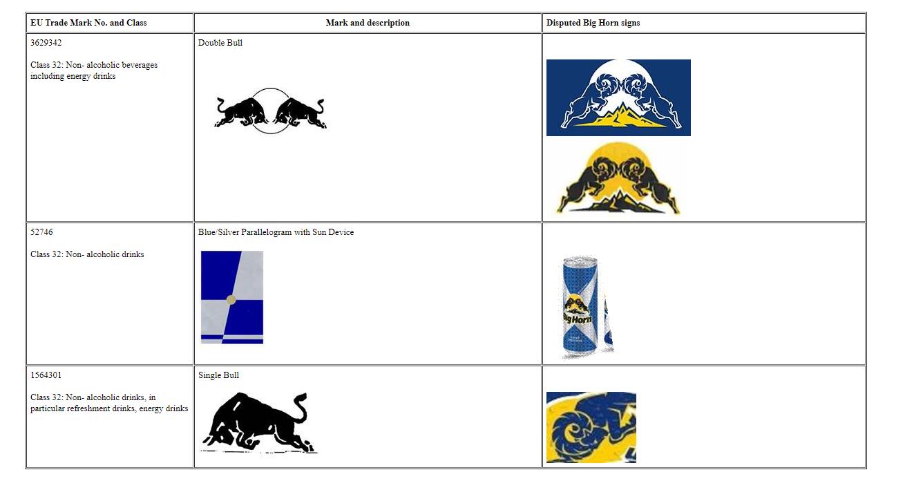 Red Bull Big Horn logo