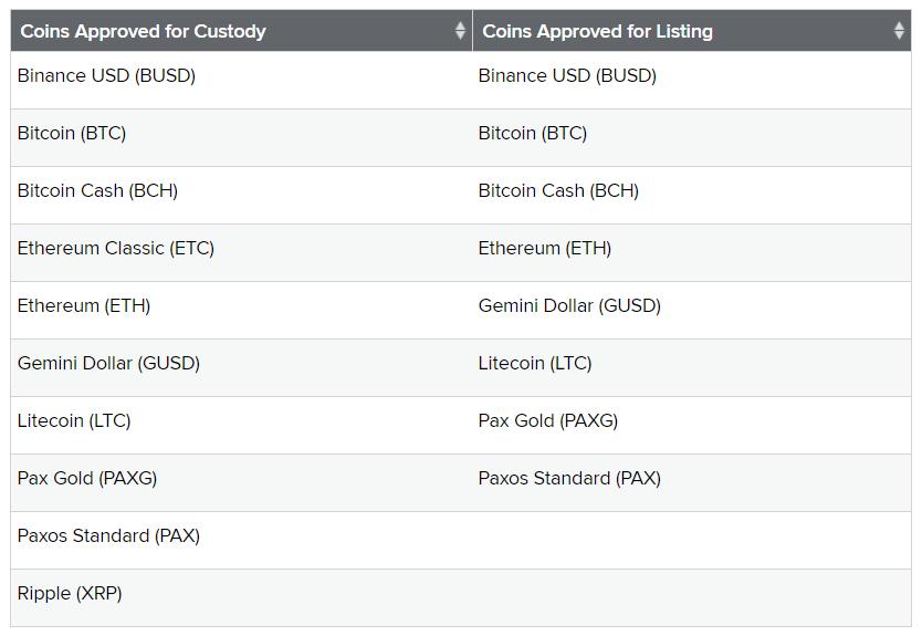 New York DFS Cryptocurrency Greenlist
