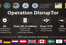 Operation DisrupTor takes down 179 darknet drug dealers