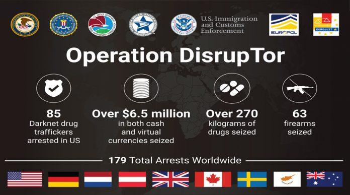 Operation DisrupTor takes down 179 darknet drug dealers