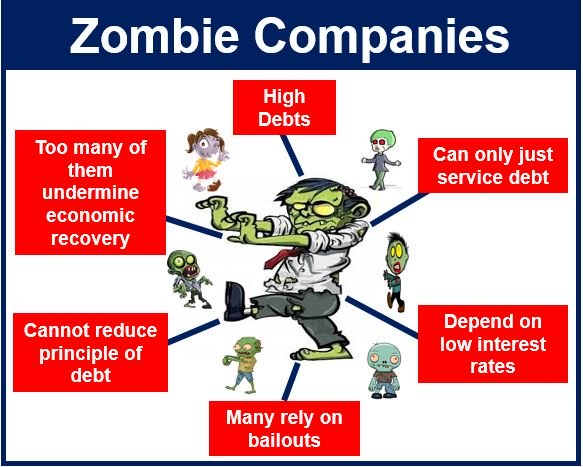 Zombie Company