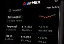BitMEX mobile