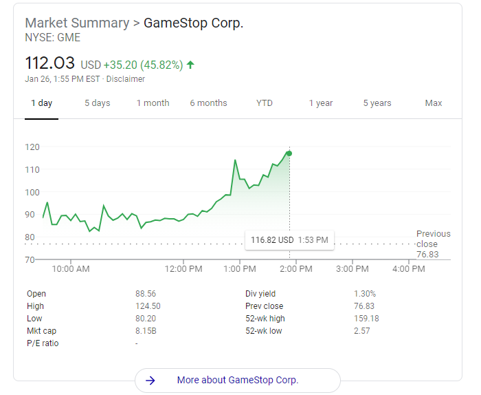 GameStop stock chart 1-26