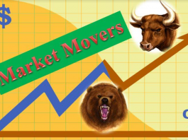 Stock Market Movers