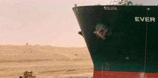 Ever Given ship Blcoked in the Suez Canal